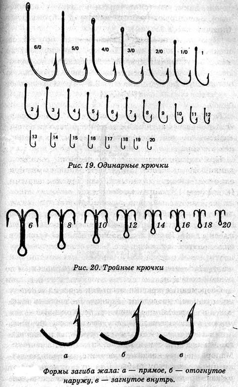 таблица номеров рыболовных крючков